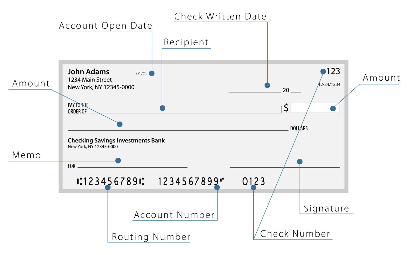 how to write cents on a check properly in 3 steps  digest
